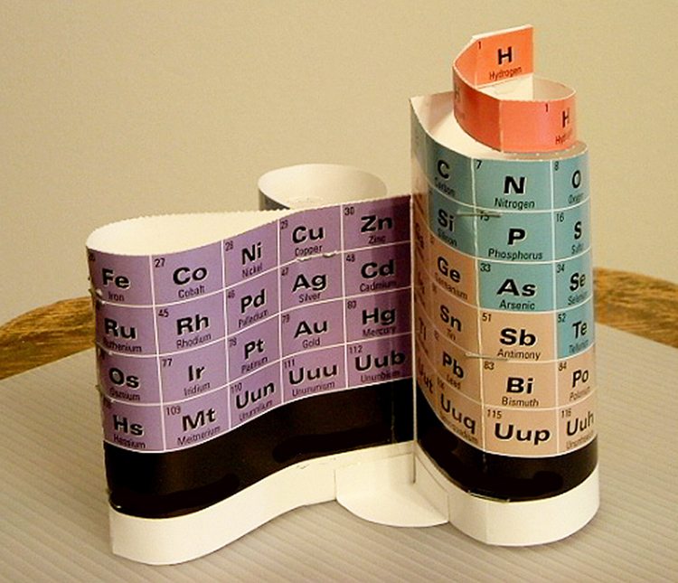 Alexander Arrangement of Elements DeskTopper